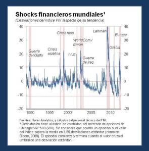 Financial-Shocks-Slide1