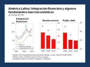 Financial-Shocks-Slide2