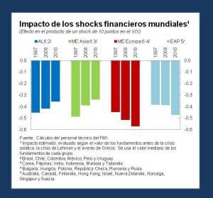 Financial-Shocks-Slide3
