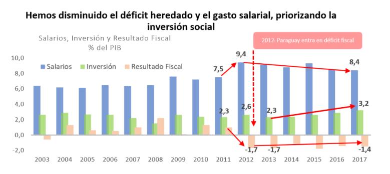 Grafico1_-_Blog2_Ministra.png