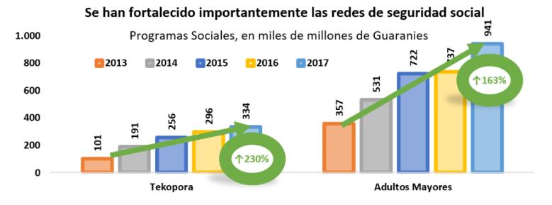 Grafico2_-_Blog2_Ministra.png